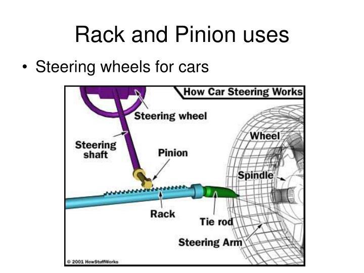 Rack and Pinion uses