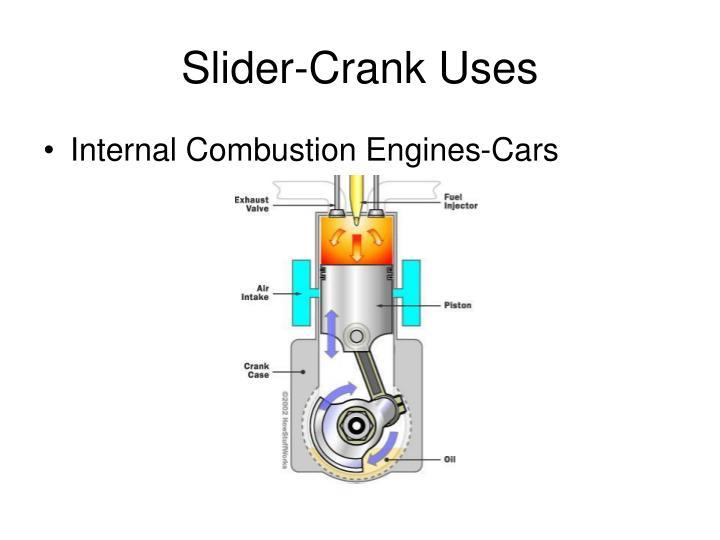 Slider-Crank Uses