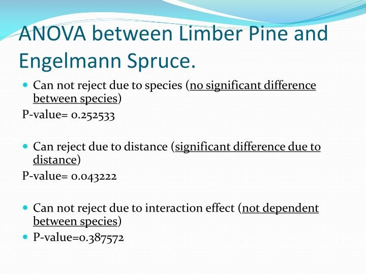 ANOVA between Limber Pine and Engelmann Spruce.