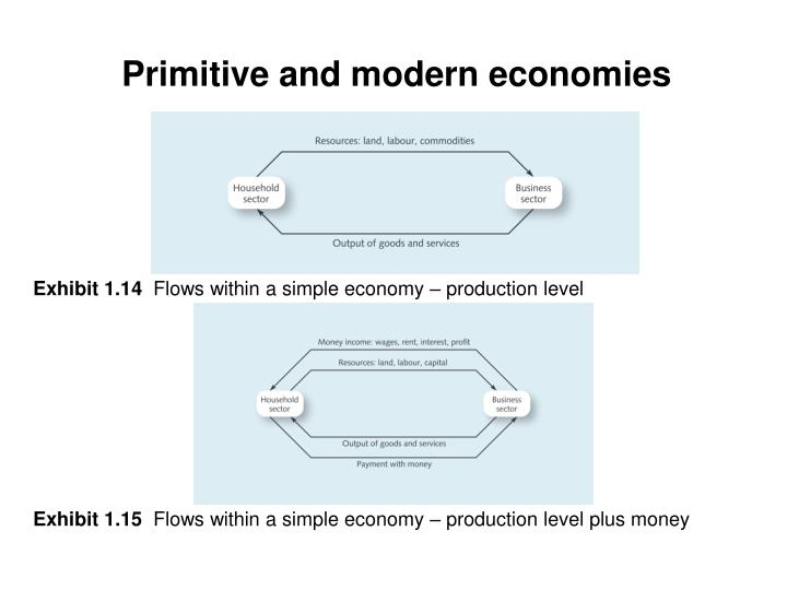 Primitive and modern economies