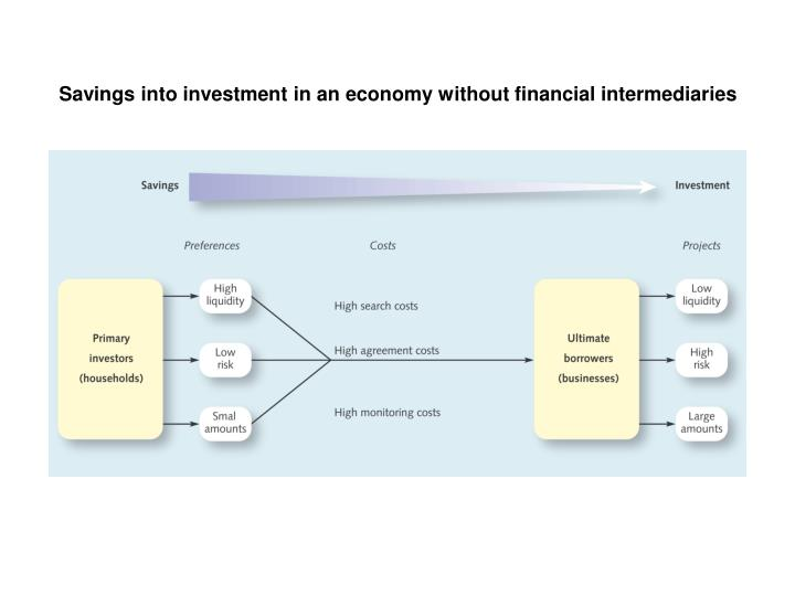 Savings into investment in an economy without financial intermediaries
