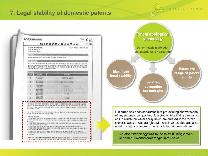 7. Legal stability of domestic patents