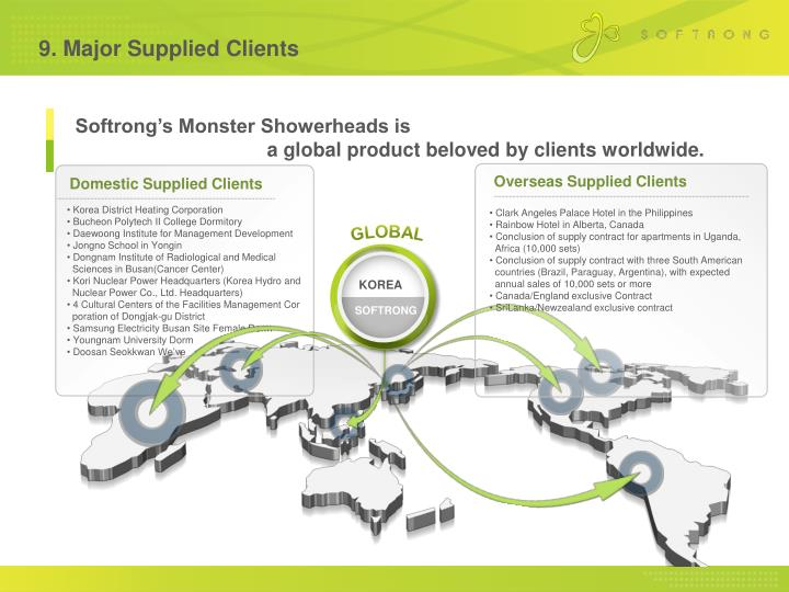 9. Major Supplied Clients