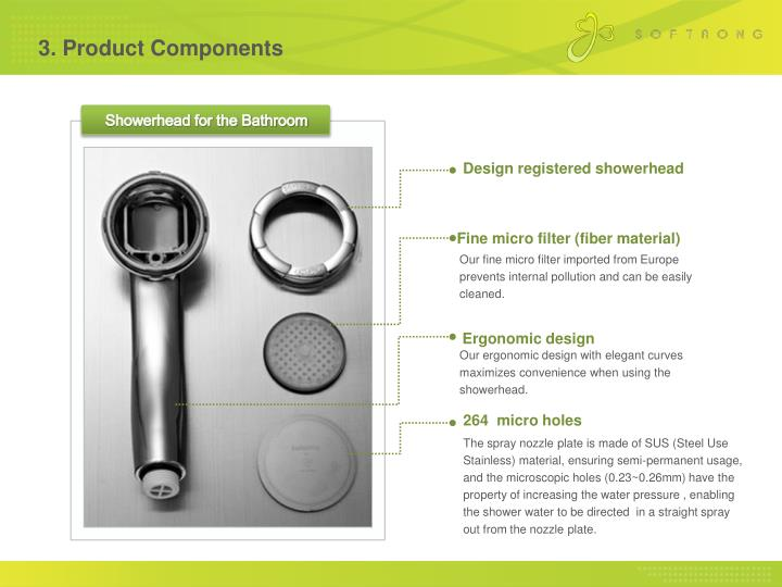 3. Product Components