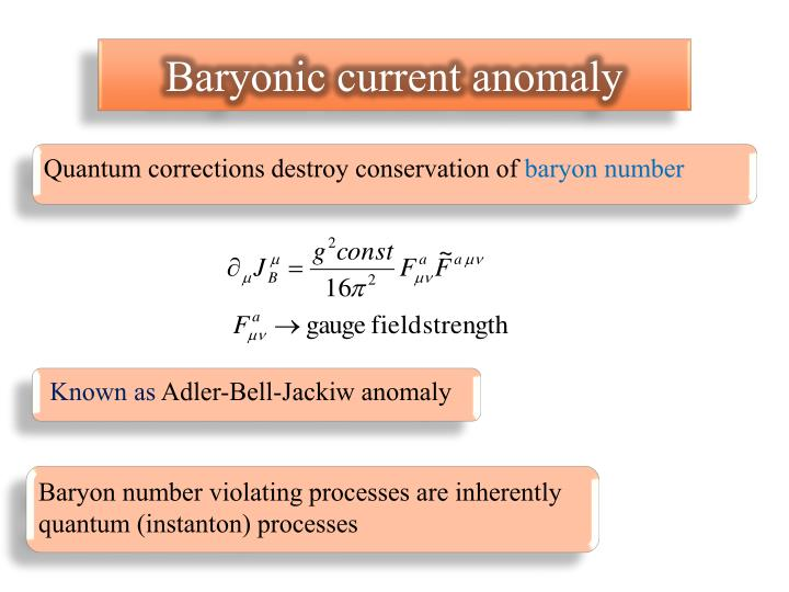 Baryonic current anomaly