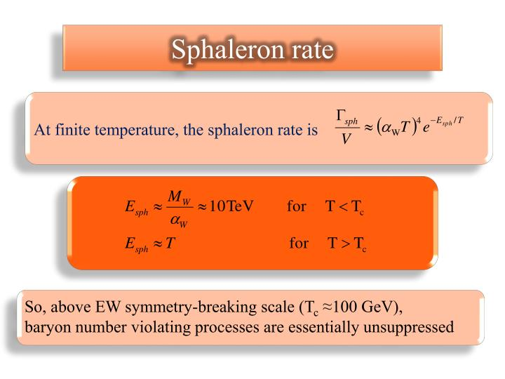 Sphaleron