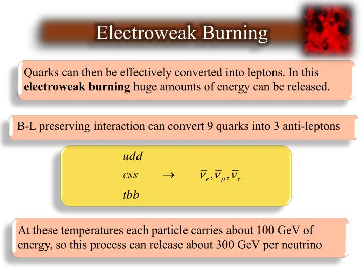 Electroweak Burning