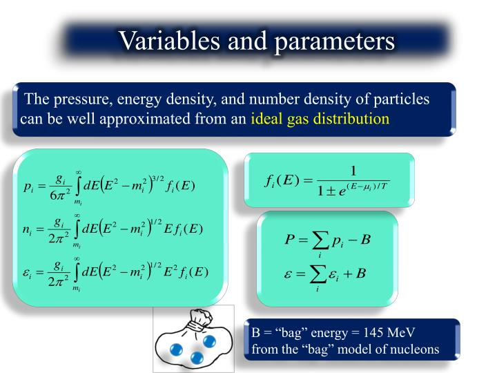 Variables and parameters