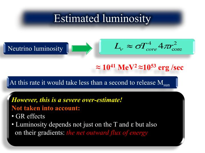 Estimated luminosity