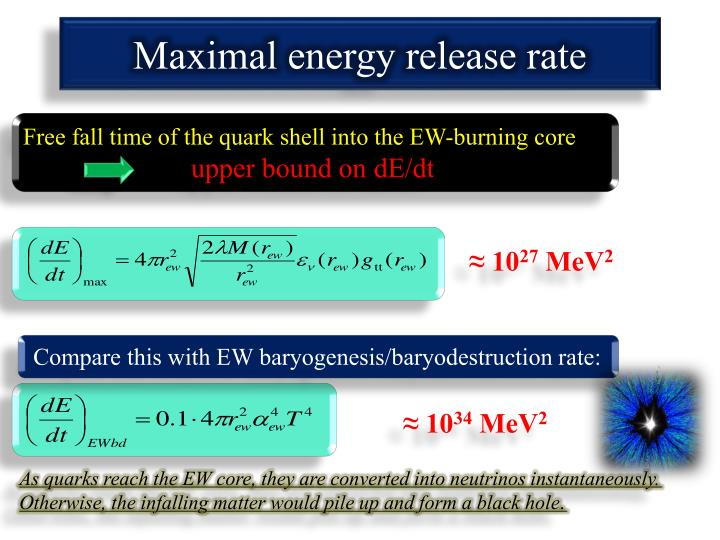 Maximal energy release rate