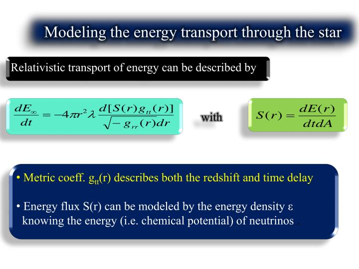 Modeling the energy transport through the star