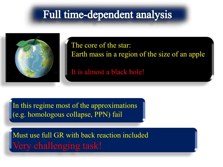 Full time-dependent analysis