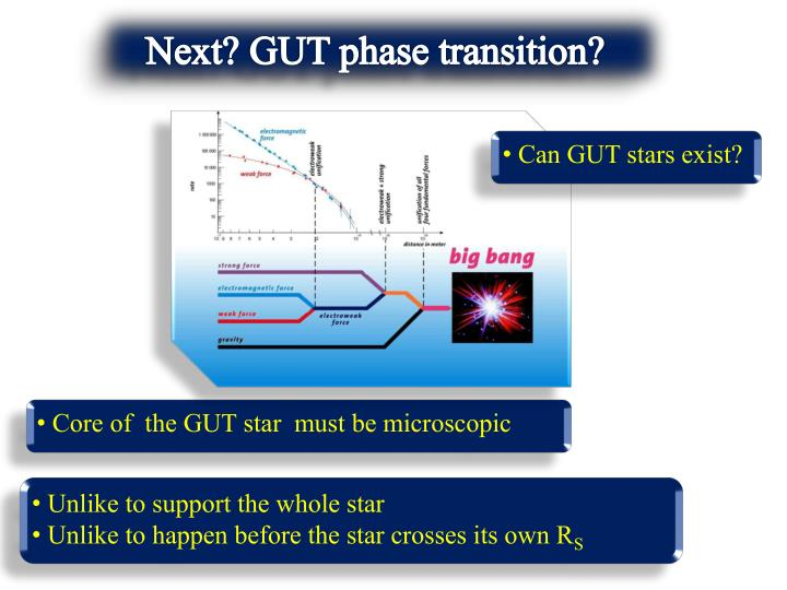 Next? GUT phase transition?