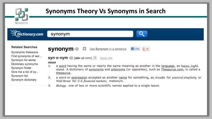 Synonyms Theory
