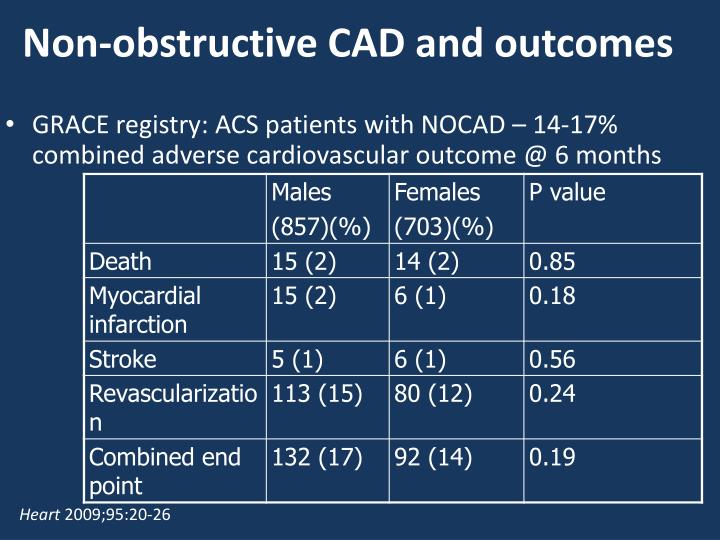 Non-obstructive CAD and outcomes