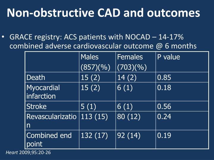 Non-obstructive CAD and outcomes