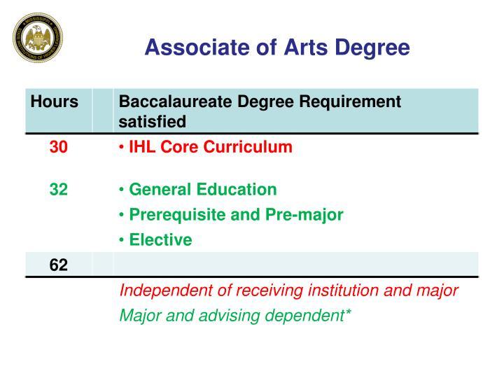 Associate of Arts Degree