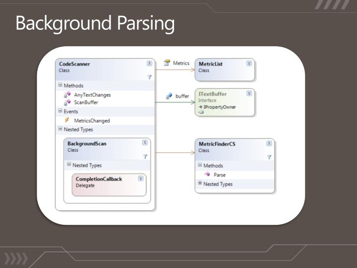 Background Parsing