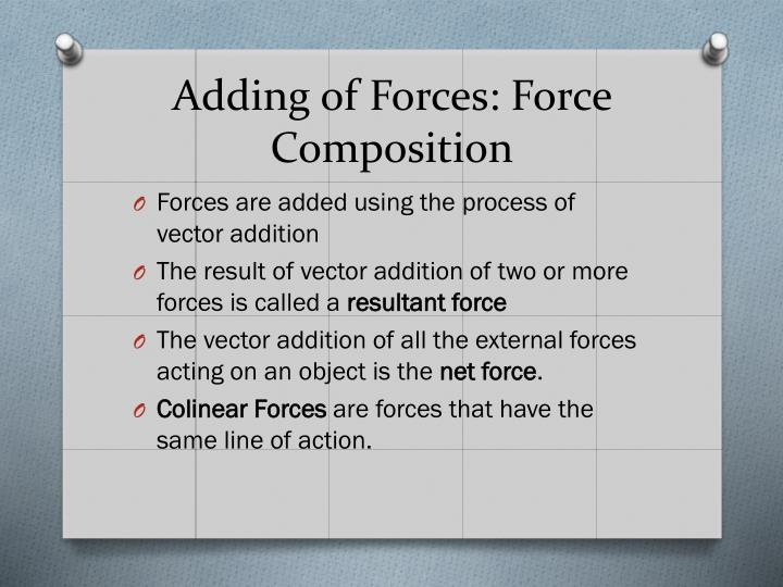 Adding of Forces: Force Composition