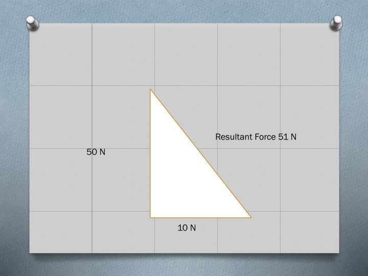 Resultant Force 51 N
