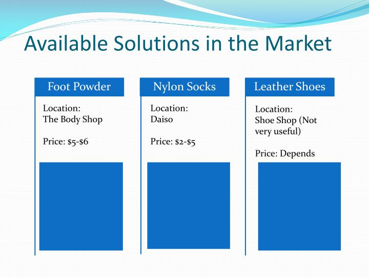 Available Solutions in the Market