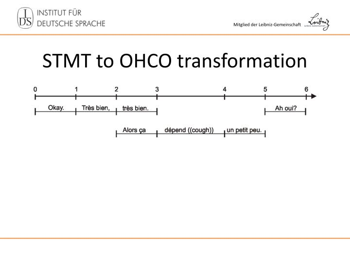 STMT to OHCO transformation