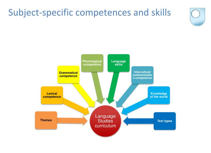 Subject-specific competences and skills