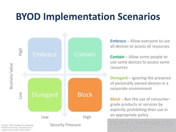 BYOD Implementation Scenarios