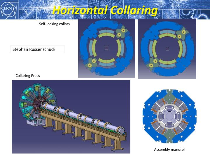 Horizontal Collaring