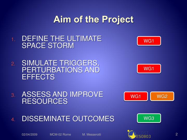 Aim of the project
