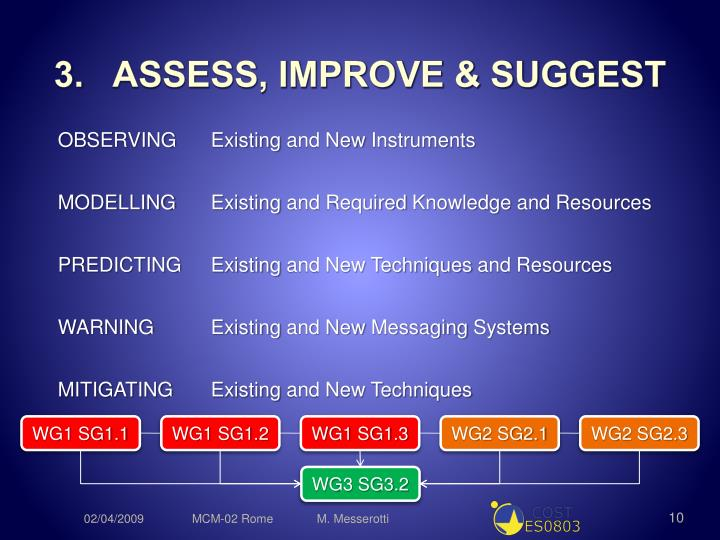 ASSESS, IMPROVE & SUGGEST