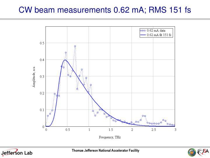 CW beam measurements 0.62 mA; RMS 151 fs