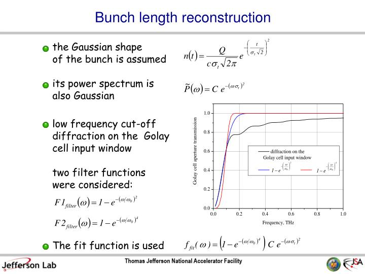 Bunch length reconstruction