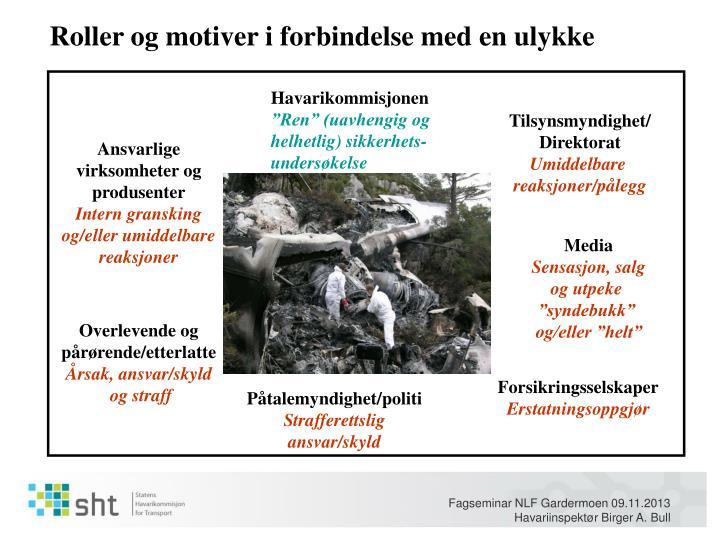 Roller og motiver i forbindelse med en ulykke