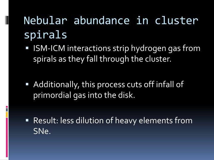 Nebular abundance in cluster spirals