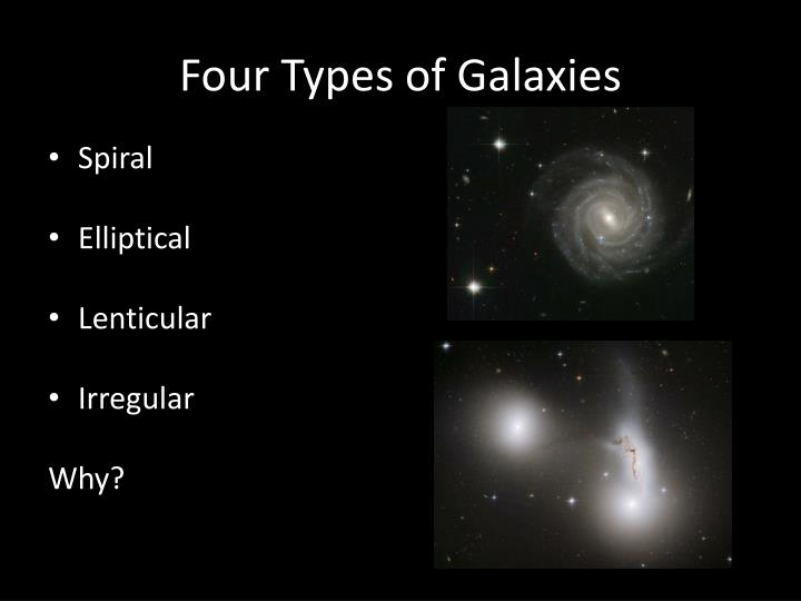 Four types of galaxies