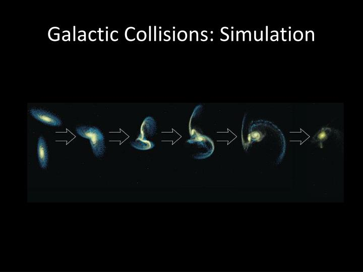 Galactic Collisions: Simulation
