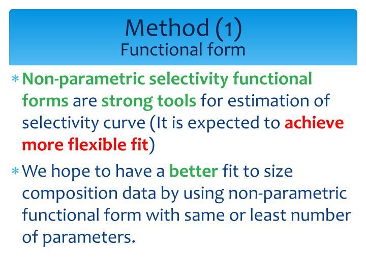 Method (1)