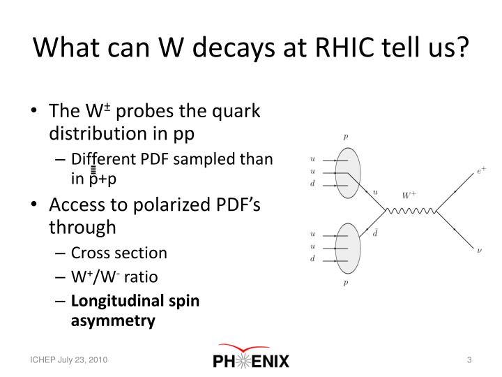 What can w decays at rhic tell us