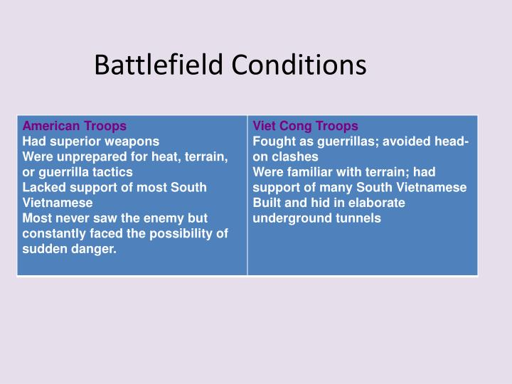 Battlefield Conditions