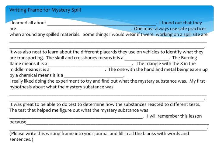 Writing Frame for Mystery Spill