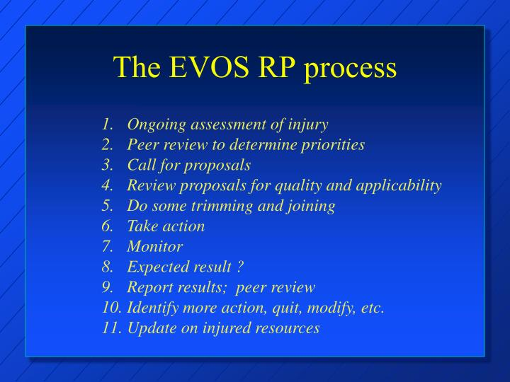 The EVOS RP process