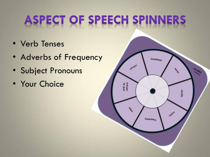 Aspect of Speech Spinners