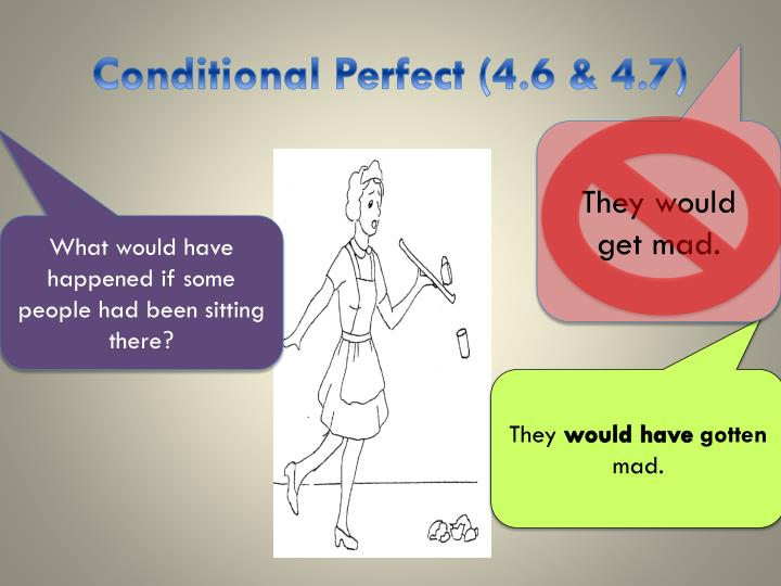 Conditional Perfect (4.6 & 4.7)