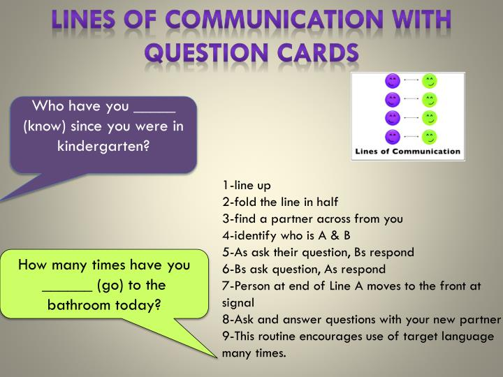 Lines of Communication with Question Cards