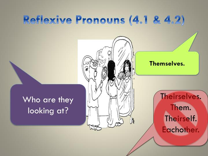 Reflexive Pronouns (4.1 & 4.2)