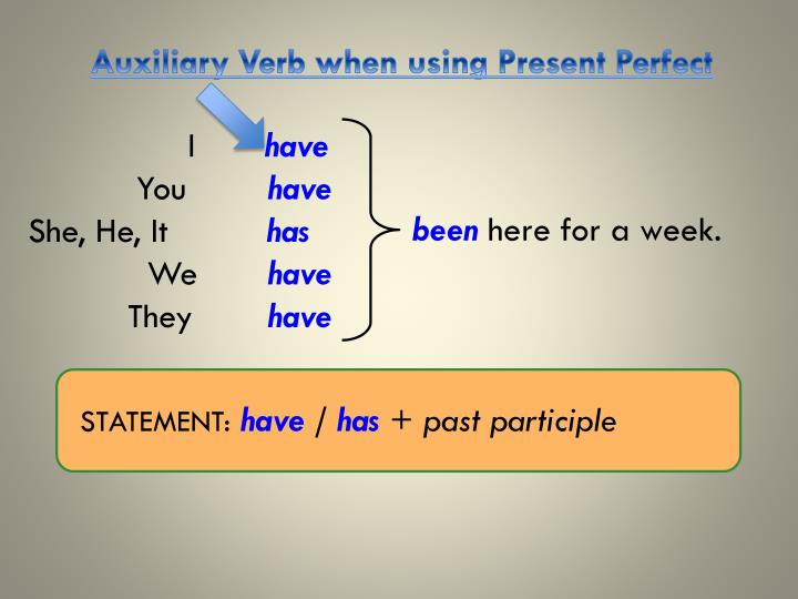 Auxiliary Verb when using Present Perfect