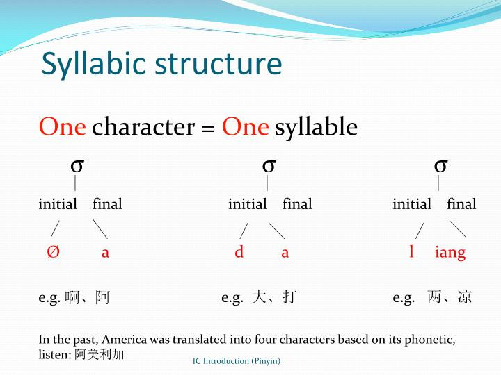 Syllabic structure