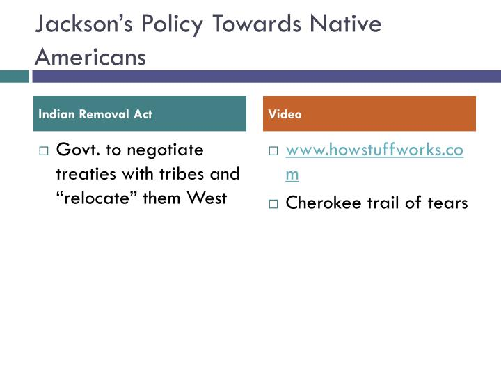 Jackson's Policy Towards Native Americans
