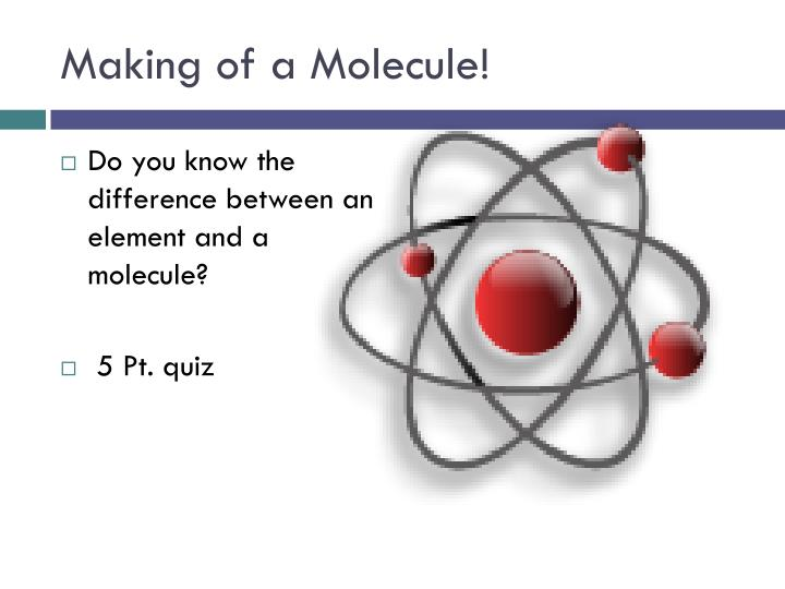 Making of a Molecule!